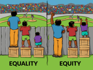 three people standing on equal sized boxes to show equality and next to it three people with different size boxes to show equity